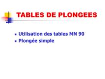 Les tables de plongée MN 90.